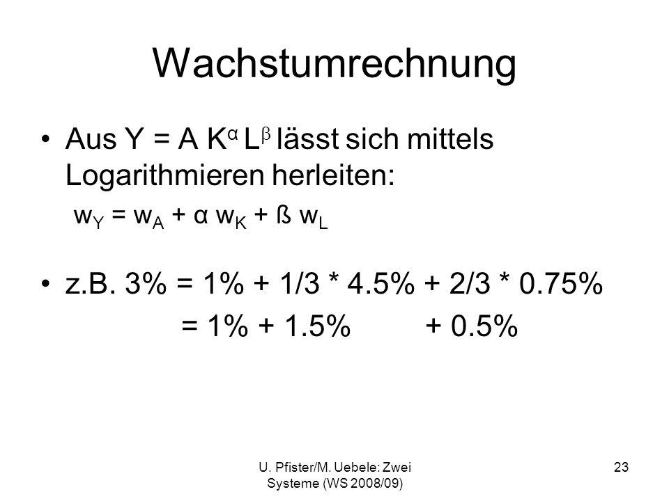 U. Pfister/M. Uebele: Zwei Systeme (WS 2008/09)