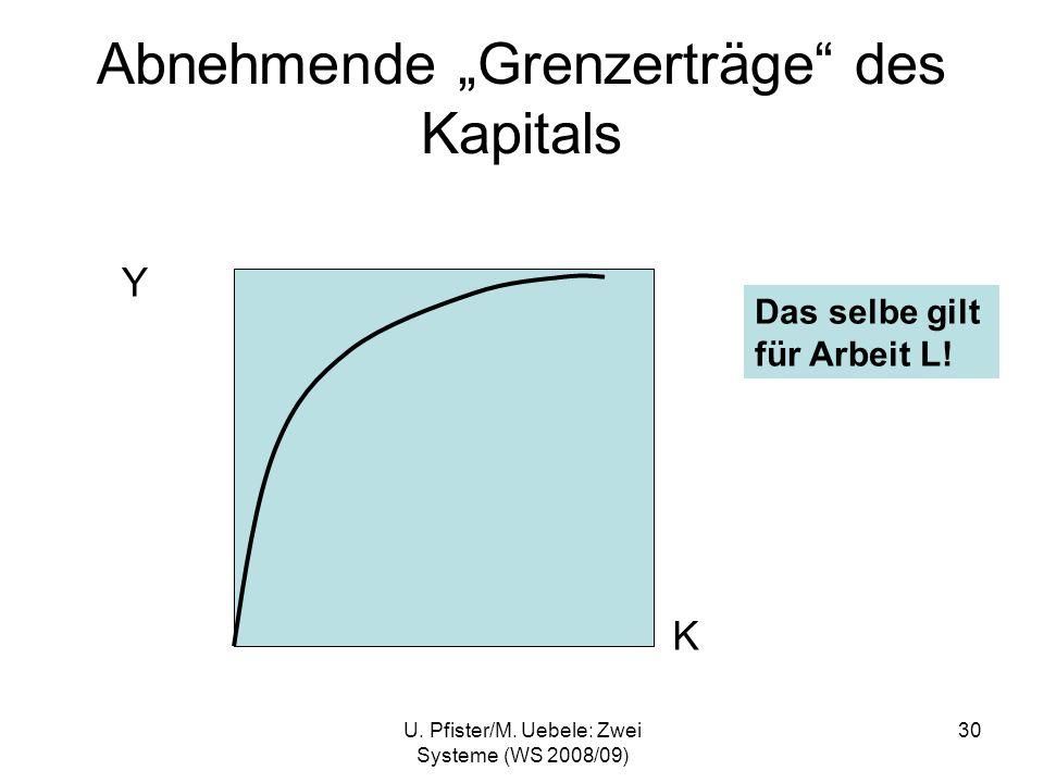"""Abnehmende """"Grenzerträge des Kapitals"""