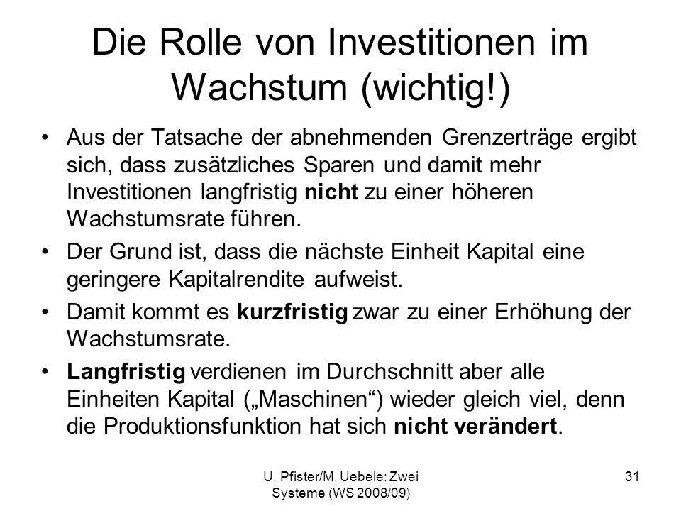 Die Rolle von Investitionen im Wachstum (wichtig!)