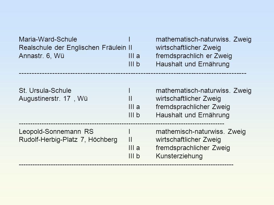 Maria-Ward-Schule. I. mathematisch-naturwiss