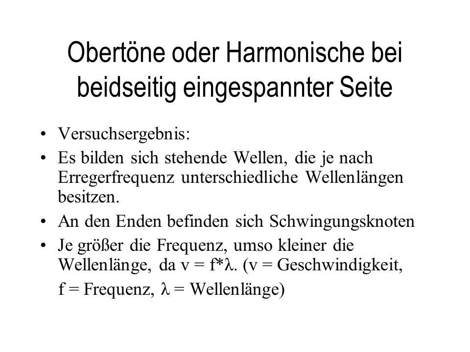 Obertöne oder Harmonische bei beidseitig eingespannter Seite