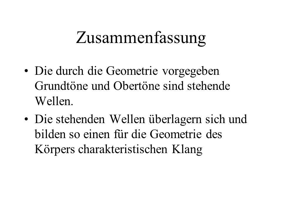 Zusammenfassung Die durch die Geometrie vorgegeben Grundtöne und Obertöne sind stehende Wellen.