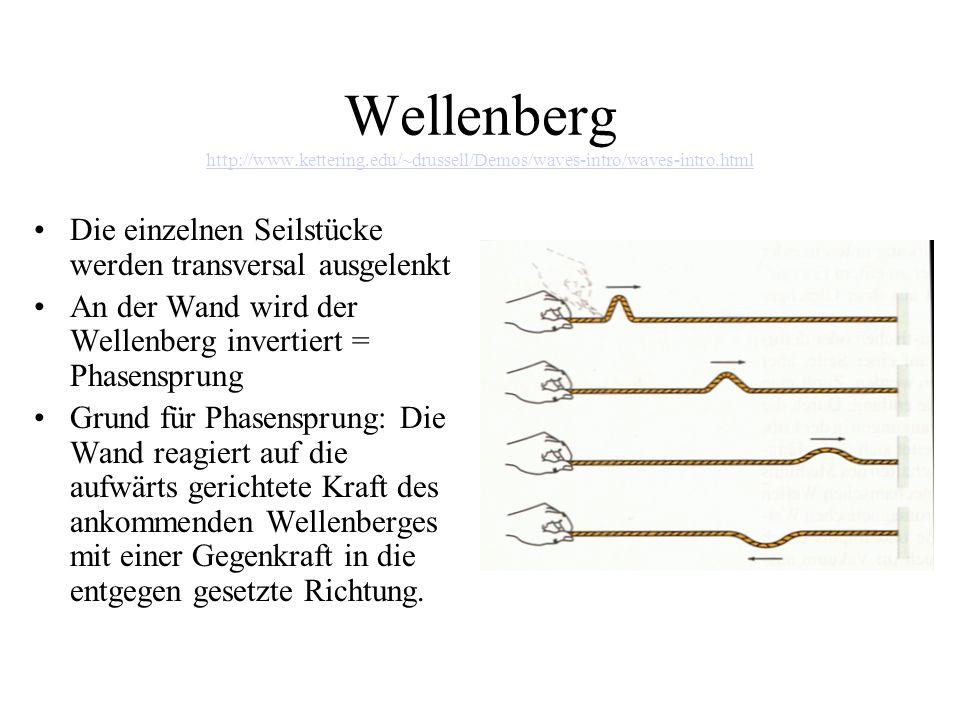 Wellenberg http://www. kettering
