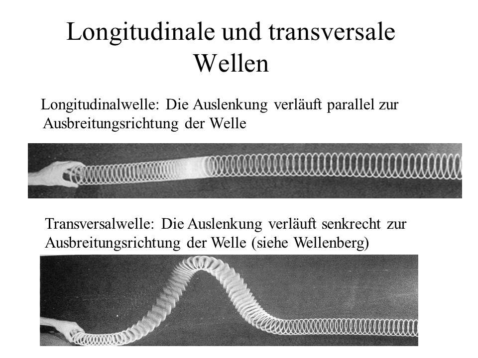 Longitudinale und transversale Wellen