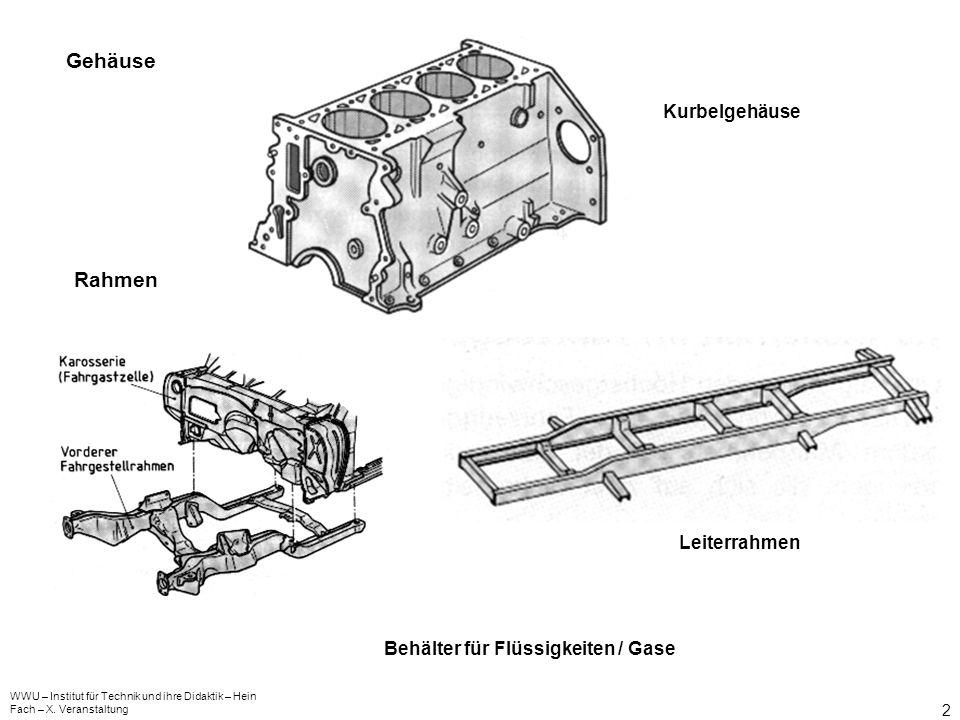 Gehäuse Rahmen Kurbelgehäuse Leiterrahmen