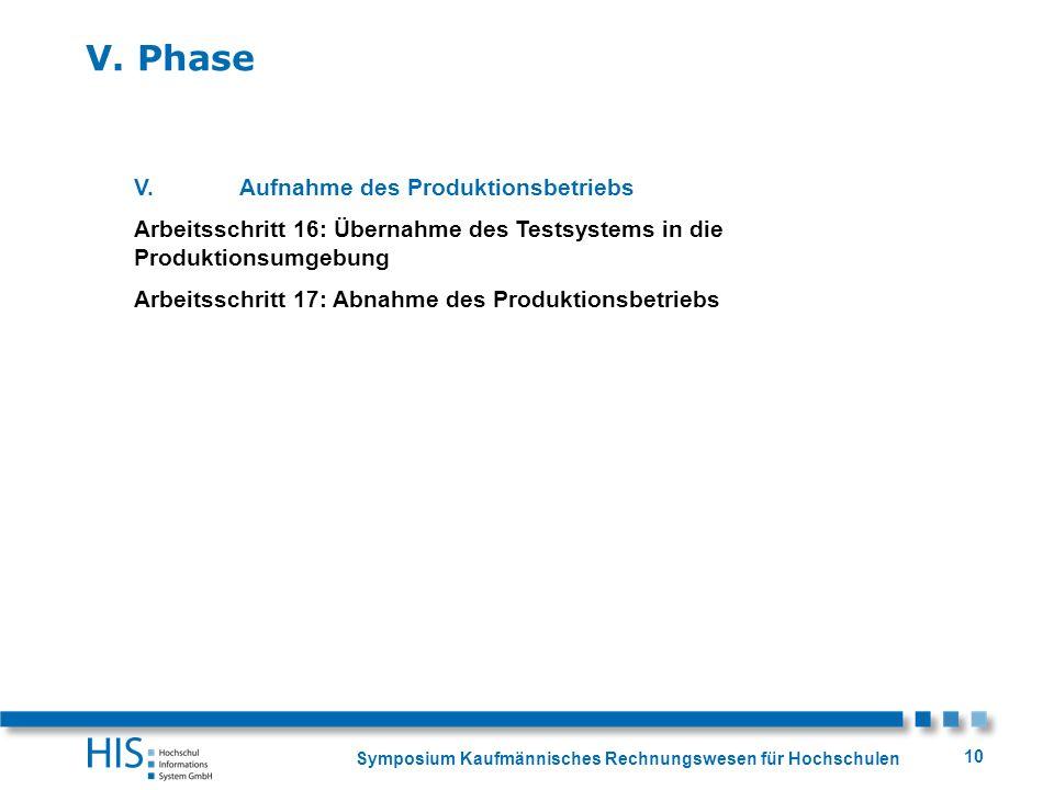 V. Phase V. Aufnahme des Produktionsbetriebs