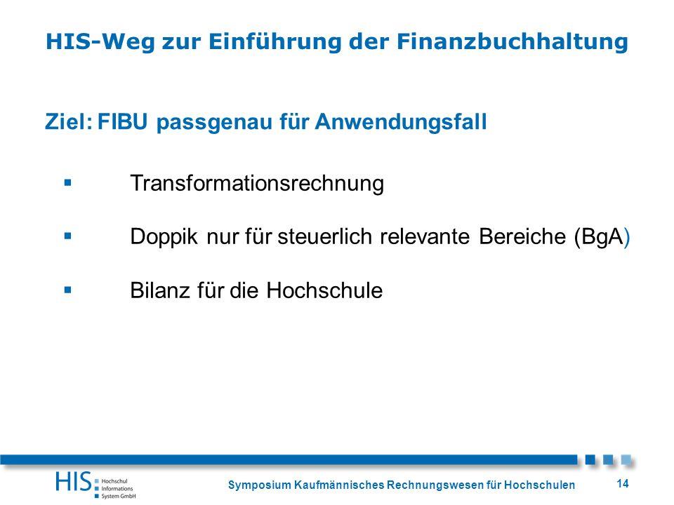 Ziel: FIBU passgenau für Anwendungsfall