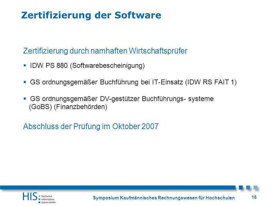 Zertifizierung der Software