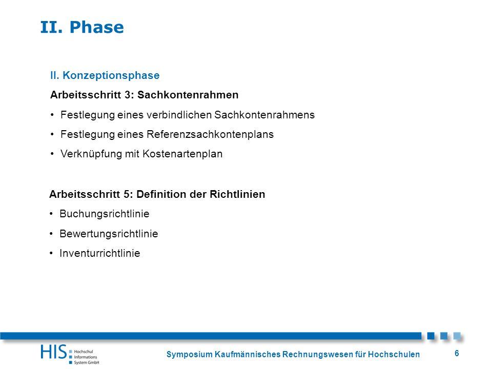 II. Phase II. Konzeptionsphase Arbeitsschritt 3: Sachkontenrahmen