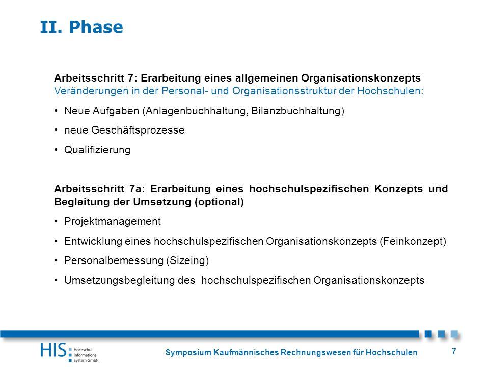 II. Phase Arbeitsschritt 7: Erarbeitung eines allgemeinen Organisationskonzepts.