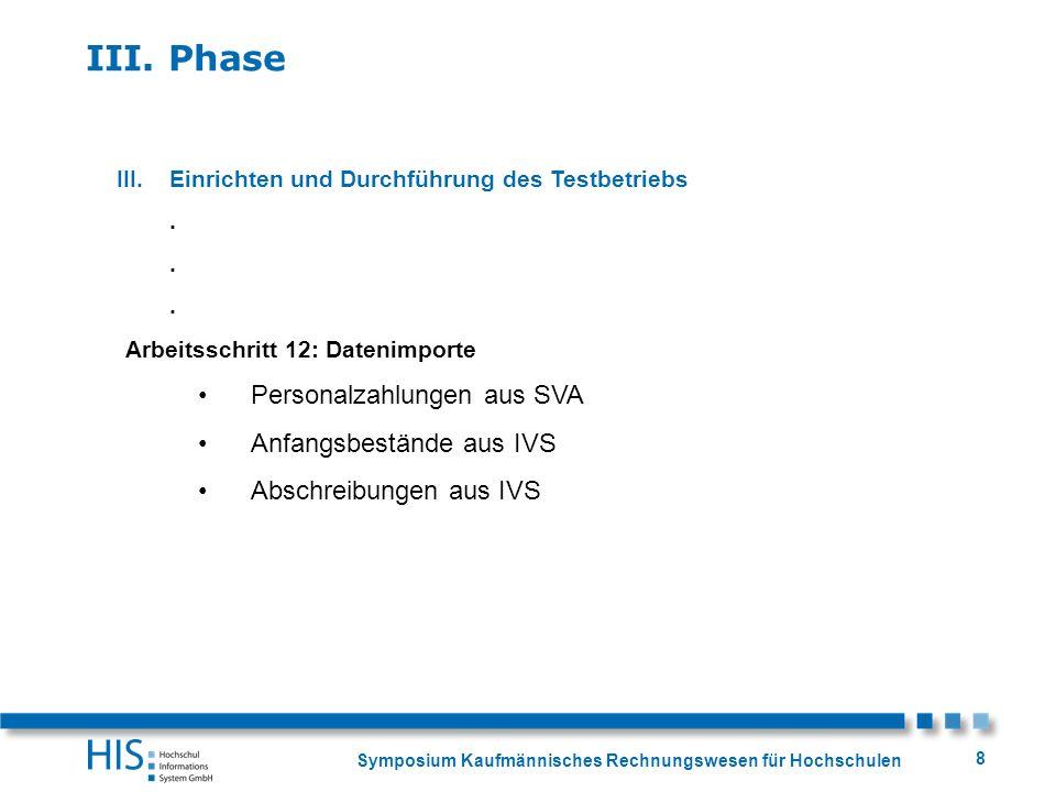 III. Phase Personalzahlungen aus SVA Anfangsbestände aus IVS