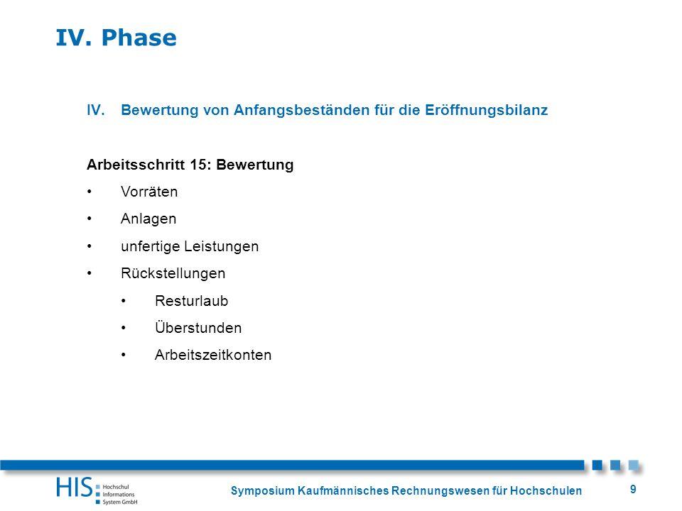 IV. Phase Bewertung von Anfangsbeständen für die Eröffnungsbilanz