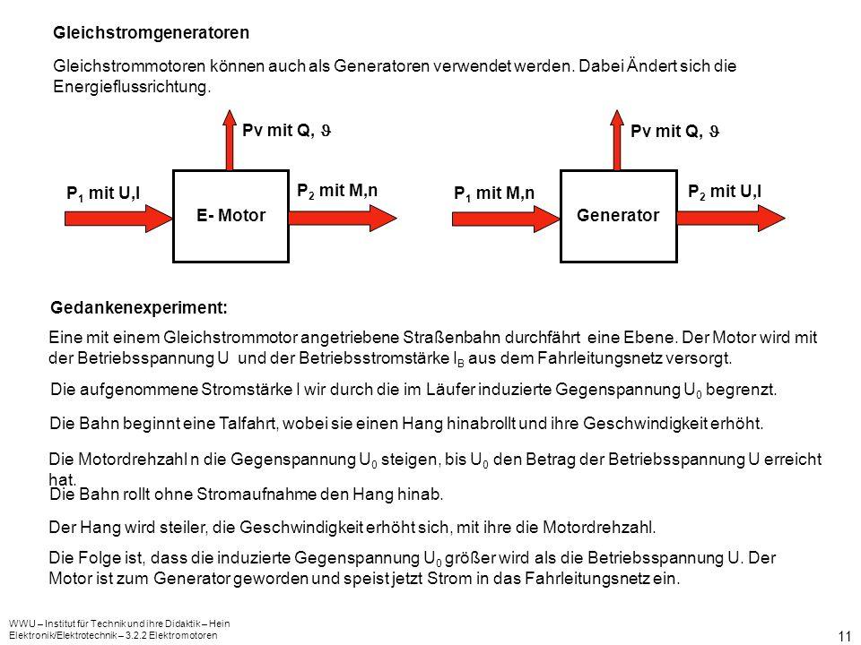 Gleichstromgeneratoren