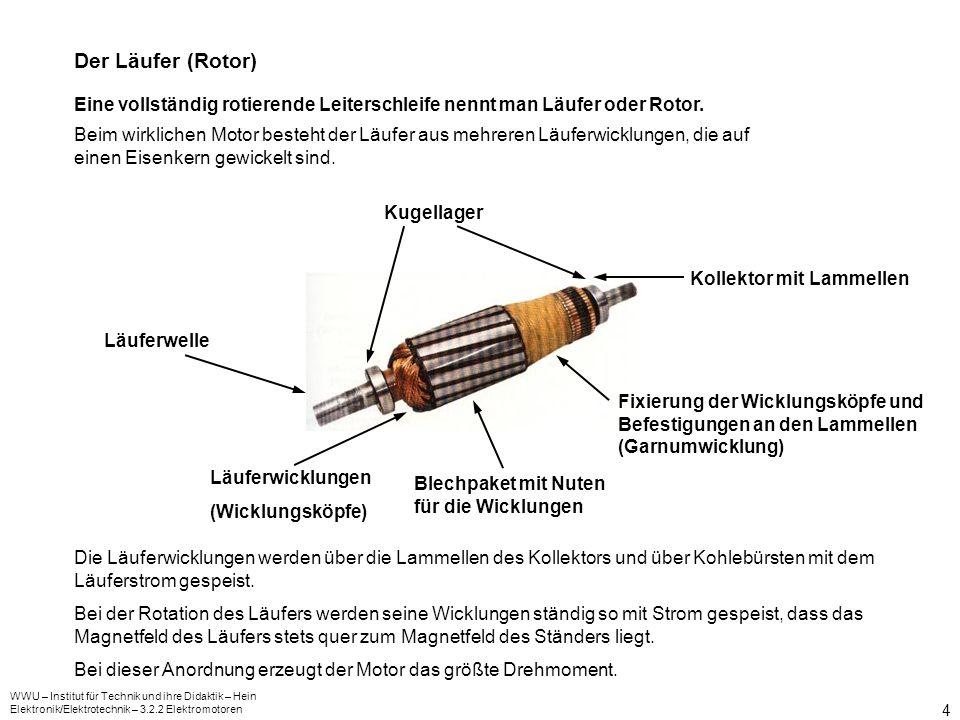 Der Läufer (Rotor)Eine vollständig rotierende Leiterschleife nennt man Läufer oder Rotor.
