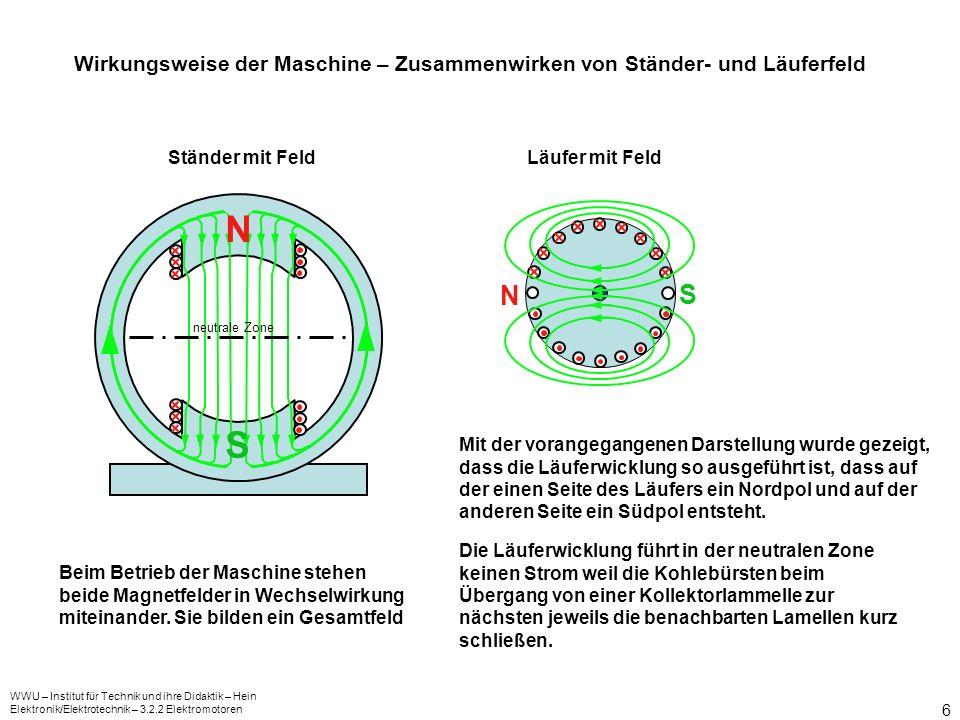 Wirkungsweise der Maschine – Zusammenwirken von Ständer- und Läuferfeld