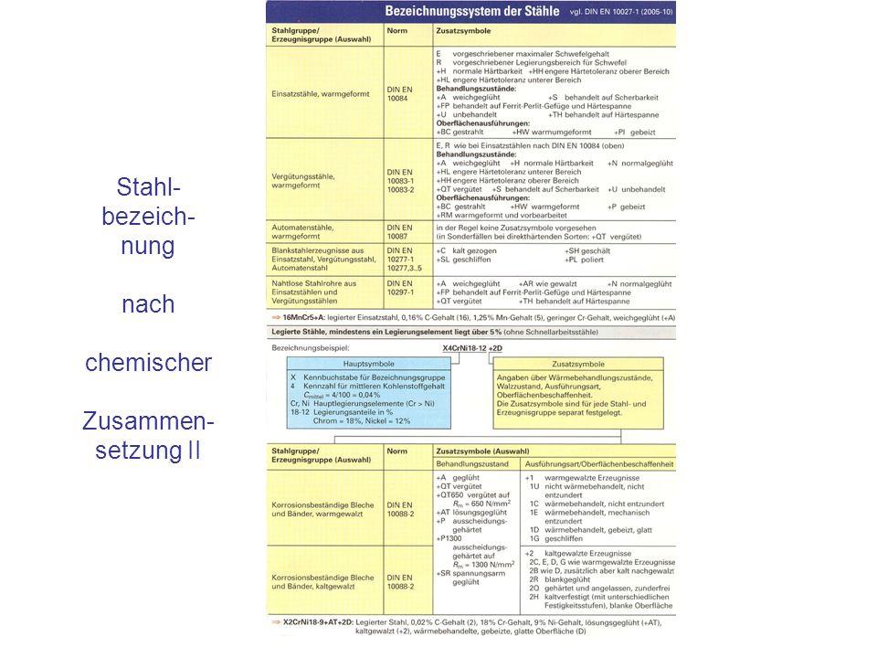 Stahl-bezeich-nung nach chemischer Zusammen-setzung II
