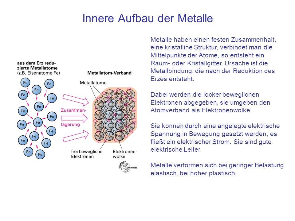 Innere Aufbau der Metalle