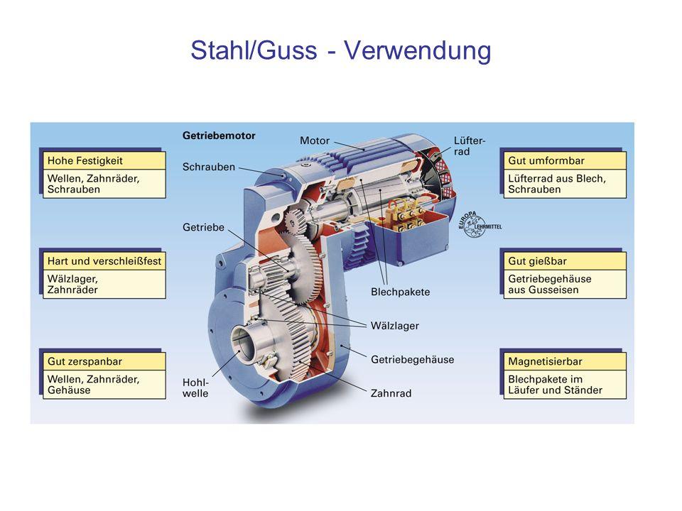 Stahl/Guss - Verwendung