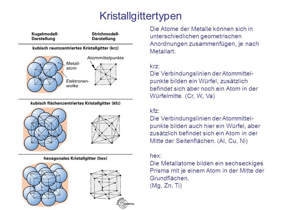 Kristallgittertypen Die Atome der Metalle können sich in unterschiedlichen geometrischen Anordnungen zusammenfügen, je nach Metallart.