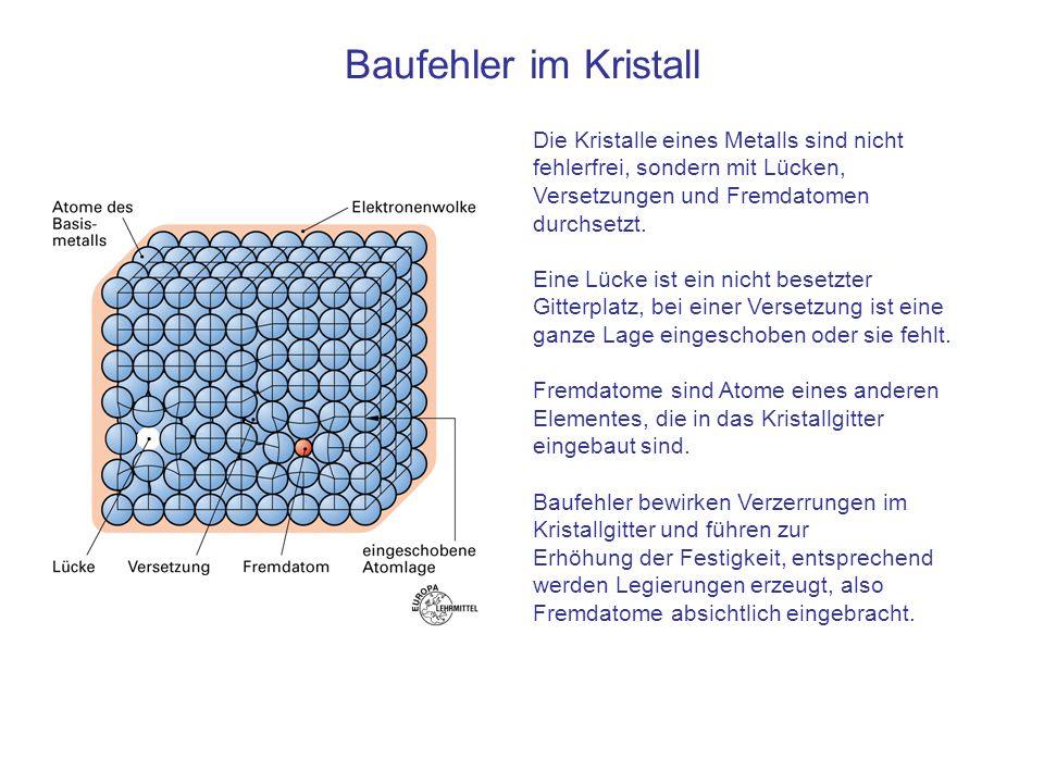 Baufehler im Kristall Die Kristalle eines Metalls sind nicht fehlerfrei, sondern mit Lücken, Versetzungen und Fremdatomen durchsetzt.