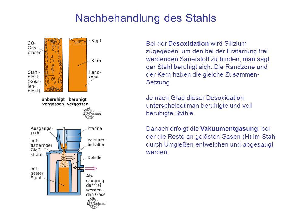 Nachbehandlung des Stahls