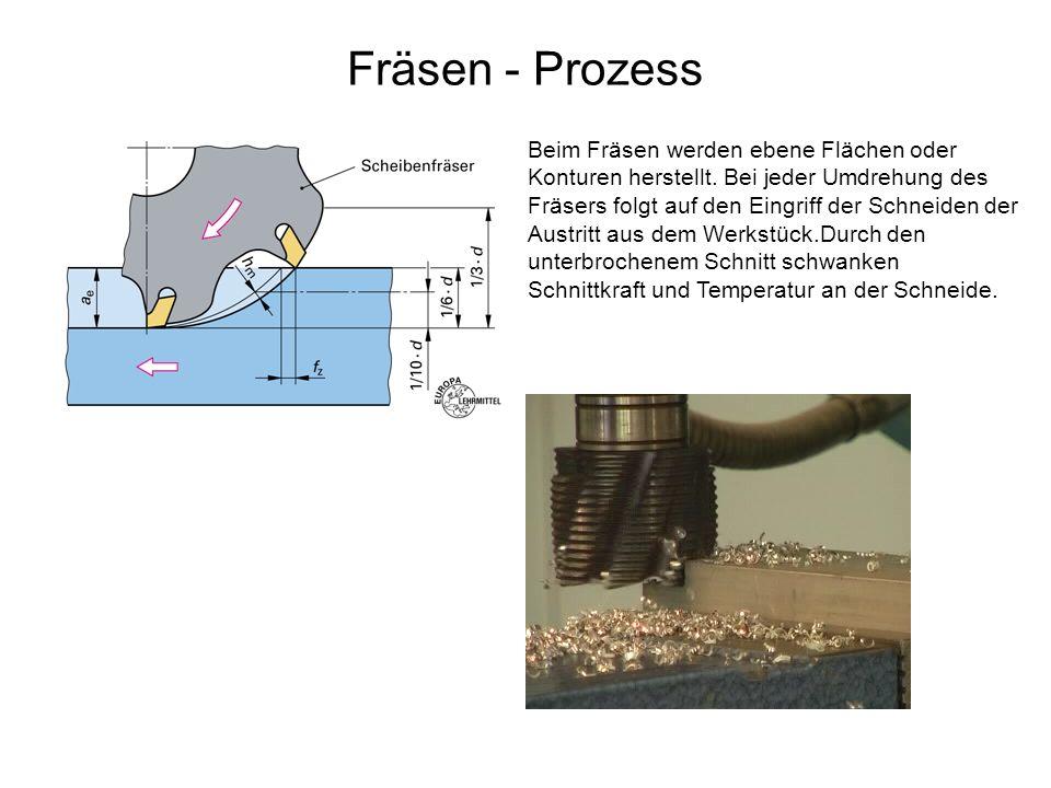 Fräsen - Prozess
