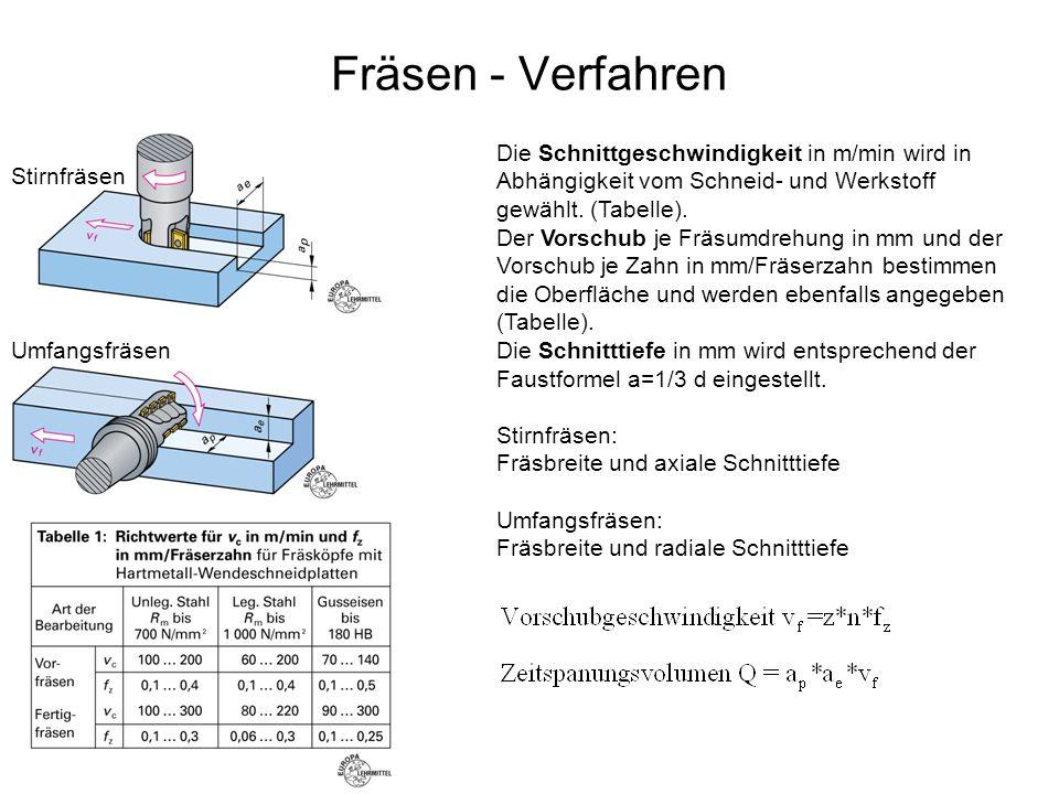 Fräsen - Verfahren Die Schnittgeschwindigkeit in m/min wird in Abhängigkeit vom Schneid- und Werkstoff gewählt. (Tabelle).