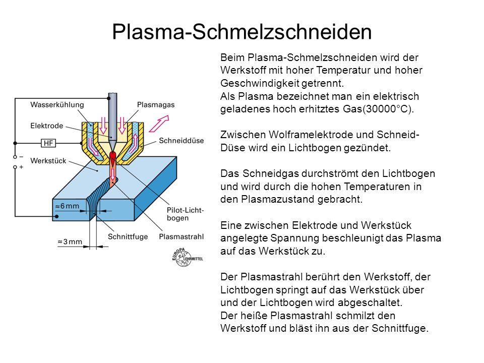 Plasma-Schmelzschneiden