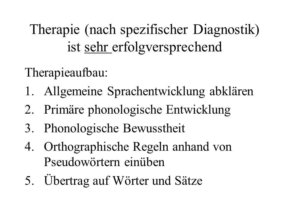 Therapie (nach spezifischer Diagnostik) ist sehr erfolgversprechend