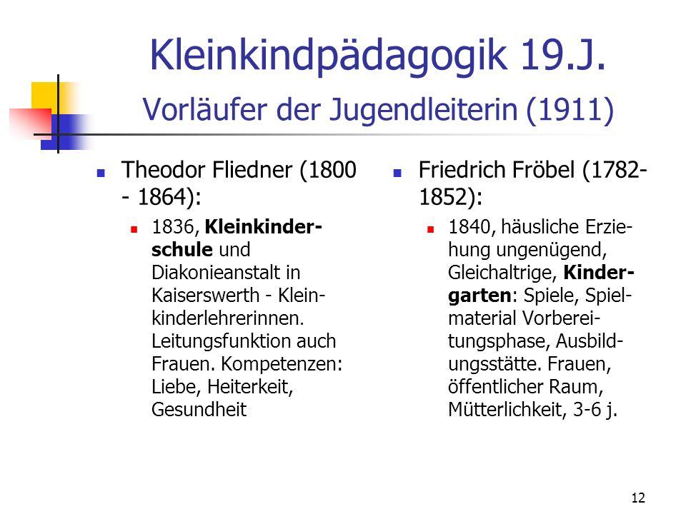 Kleinkindpädagogik 19.J. Vorläufer der Jugendleiterin (1911)