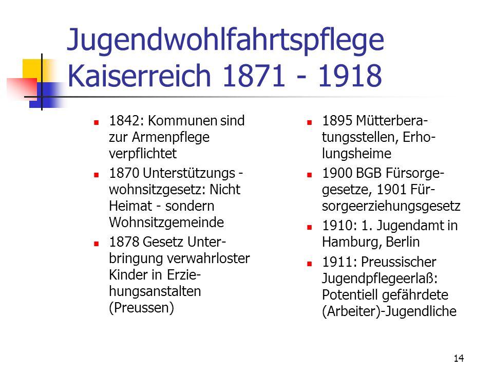 Jugendwohlfahrtspflege Kaiserreich 1871 - 1918