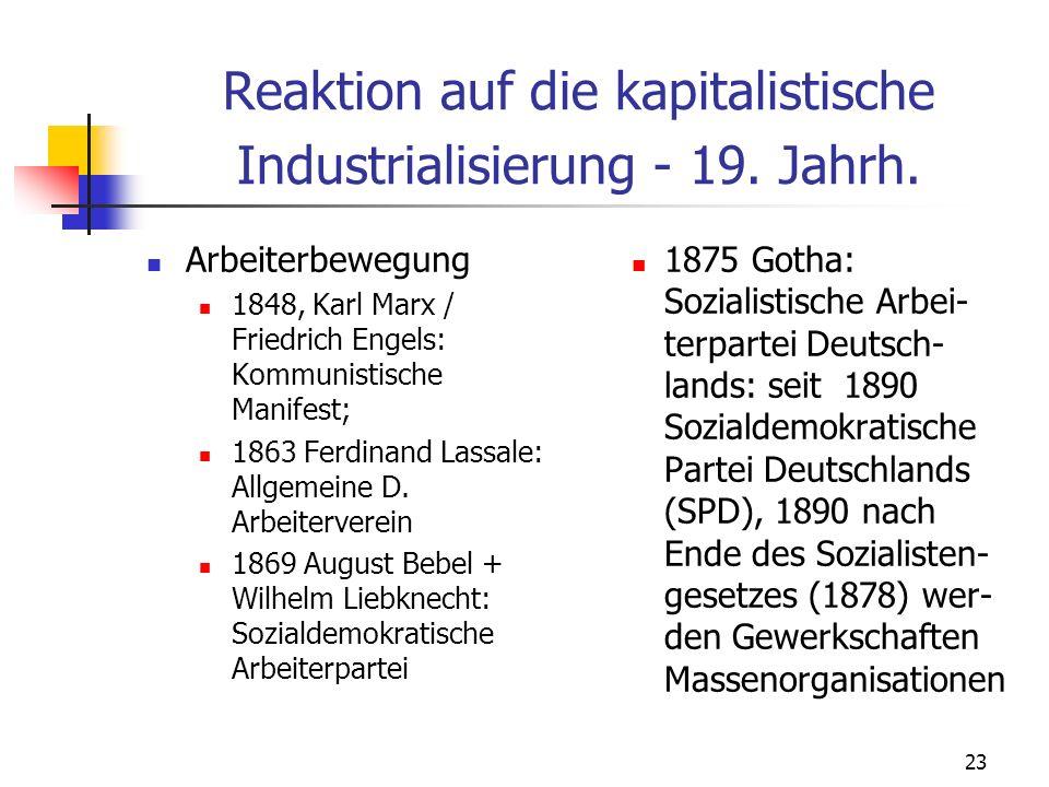 Reaktion auf die kapitalistische Industrialisierung - 19. Jahrh.