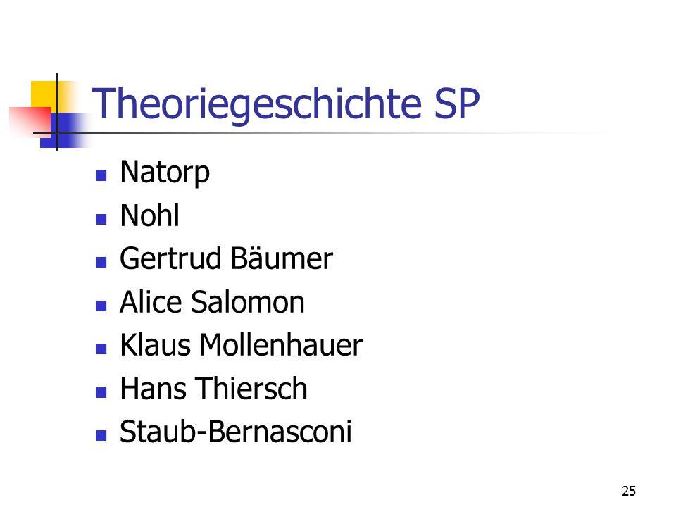 Theoriegeschichte SP Natorp Nohl Gertrud Bäumer Alice Salomon