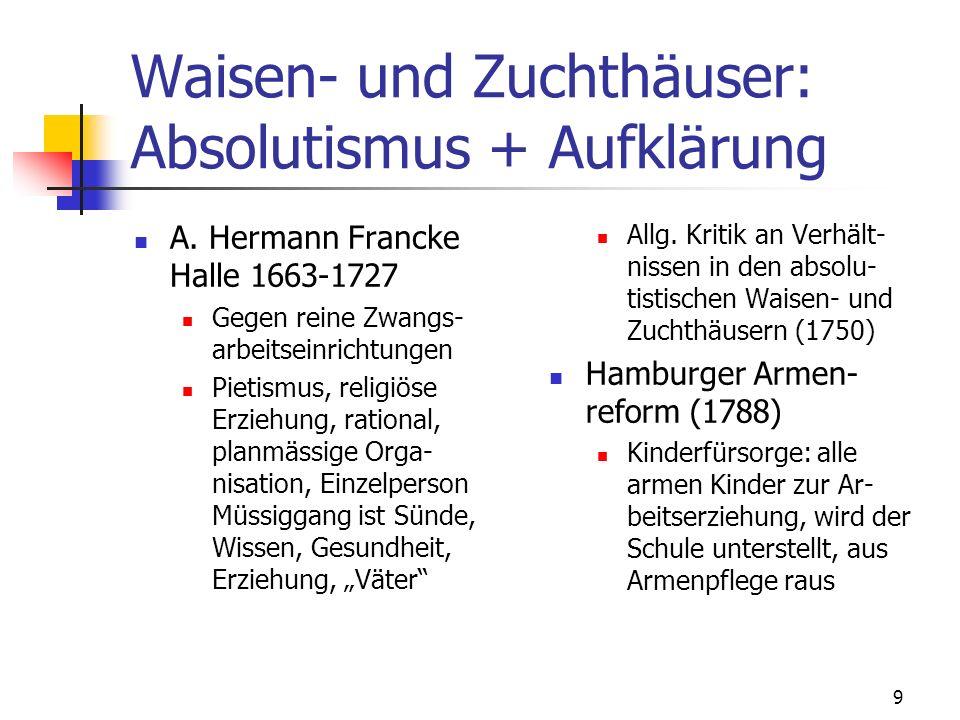 Waisen- und Zuchthäuser: Absolutismus + Aufklärung