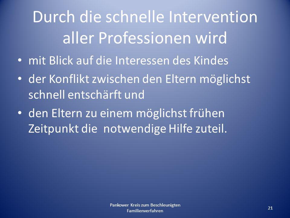 Durch die schnelle Intervention aller Professionen wird