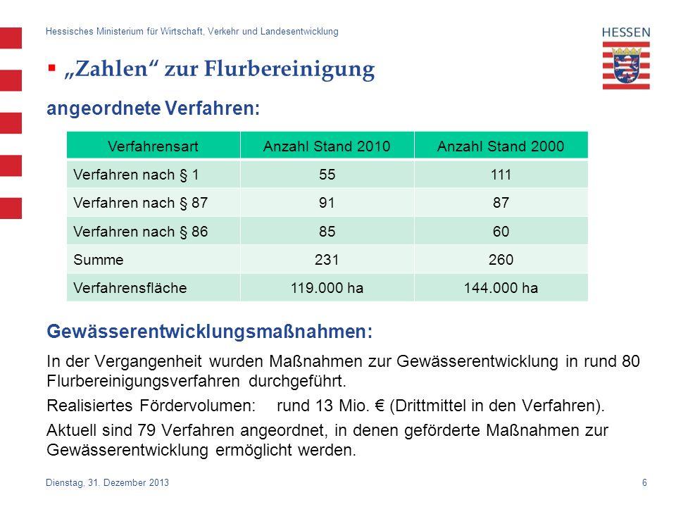 """""""Zahlen zur Flurbereinigung"""