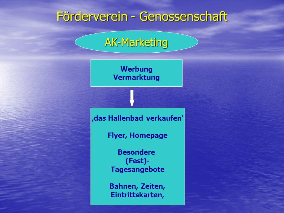 Förderverein - Genossenschaft
