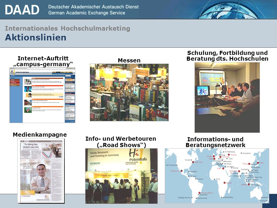 Internationales Hochschulmarketing Aktionslinien