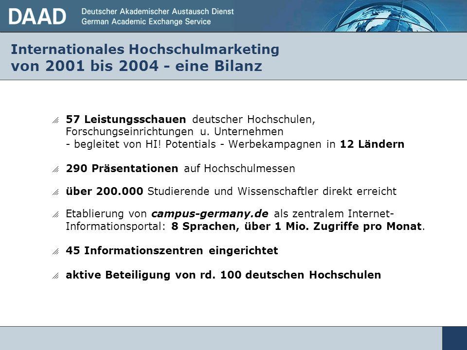 Internationales Hochschulmarketing von 2001 bis 2004 - eine Bilanz
