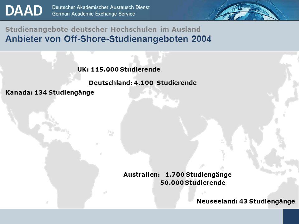 Australien: 1.700 Studiengänge