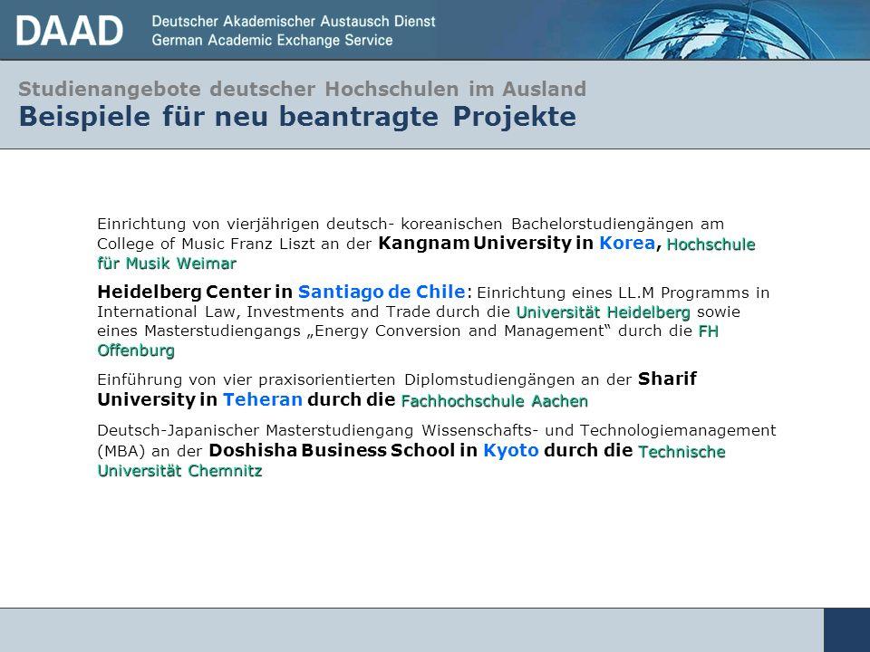Studienangebote deutscher Hochschulen im Ausland Beispiele für neu beantragte Projekte
