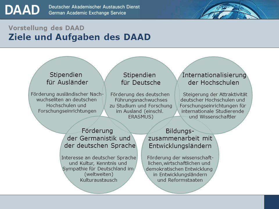 Vorstellung des DAAD Ziele und Aufgaben des DAAD