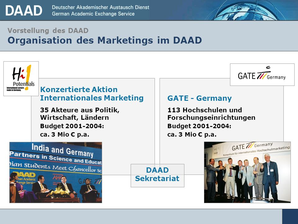 Vorstellung des DAAD Organisation des Marketings im DAAD