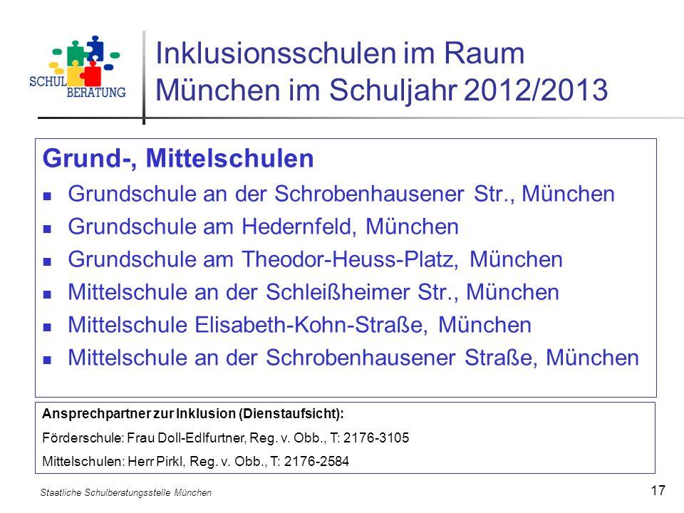 Inklusionsschulen im Raum München im Schuljahr 2012/2013