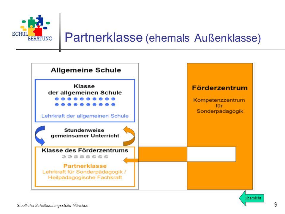 Partnerklasse (ehemals Außenklasse)