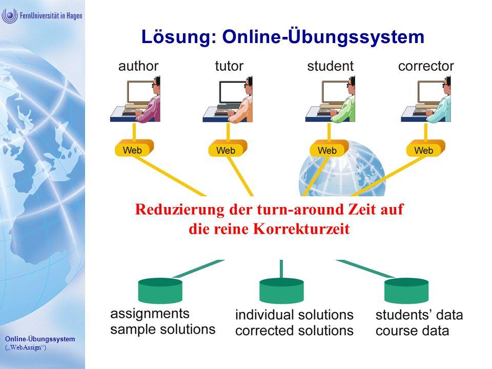 Lösung: Online-Übungssystem