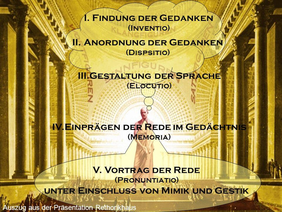 I. Findung der Gedanken (Inventio)