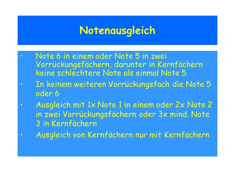 Notenausgleich Note 6 in einem oder Note 5 in zwei Vorrückungsfächern, darunter in Kernfächern keine schlechtere Note als einmal Note 5.