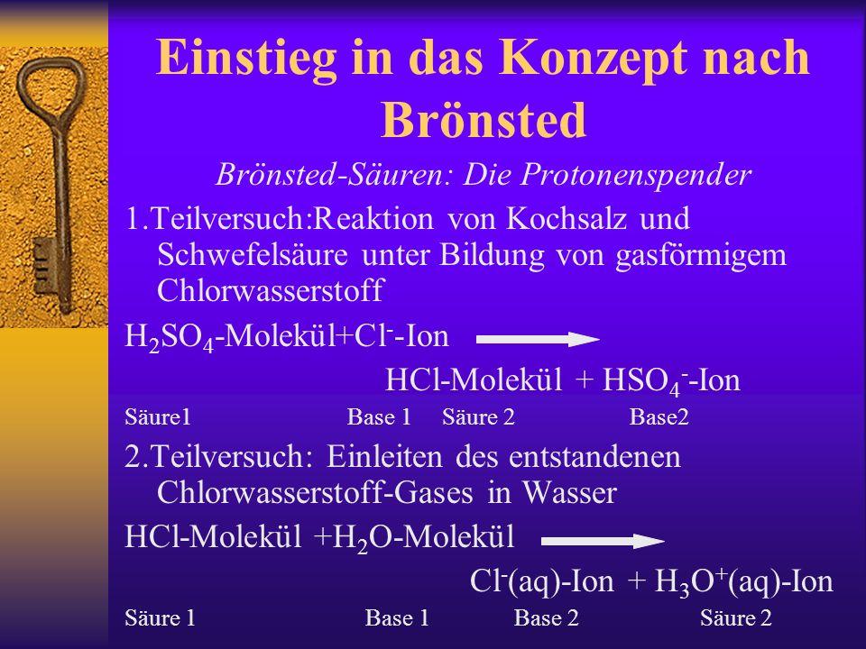 Einstieg in das Konzept nach Brönsted
