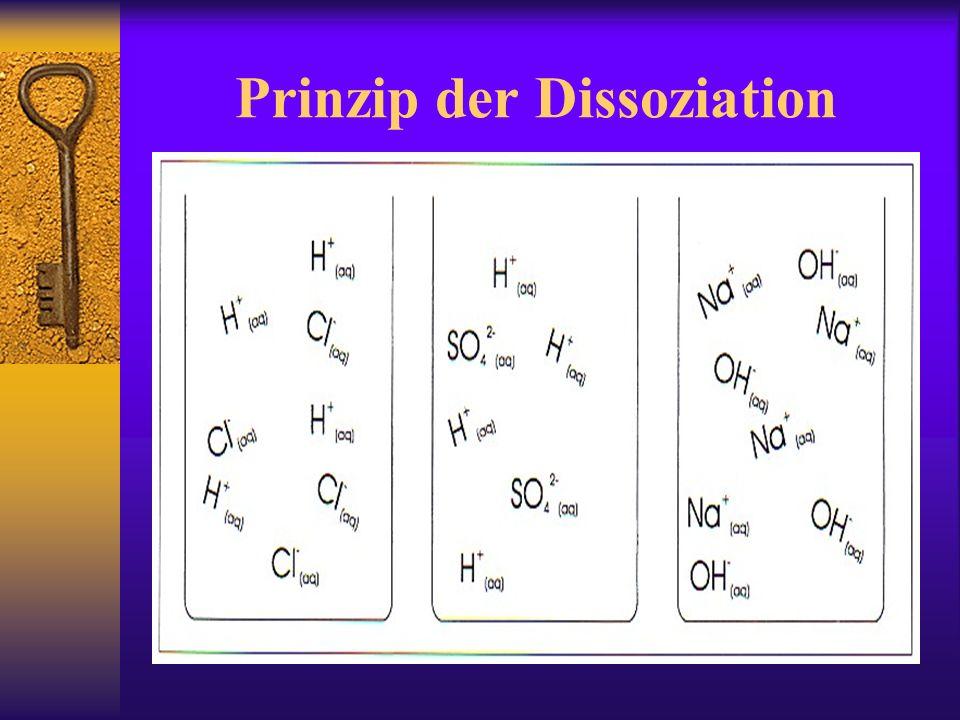 Prinzip der Dissoziation